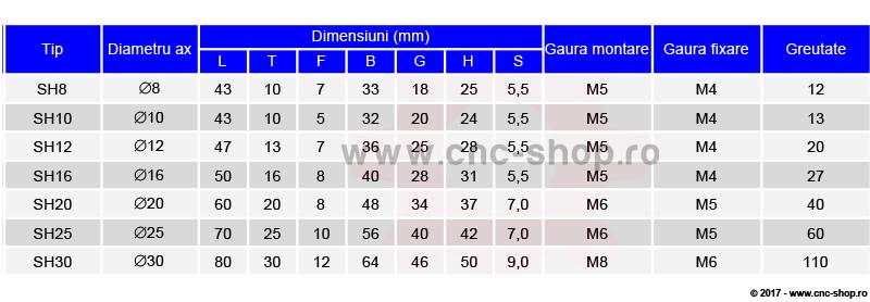 tabel cu dimensiuni