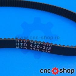 Curea inchisa HTD 3M -09 Z140 (L420mm)